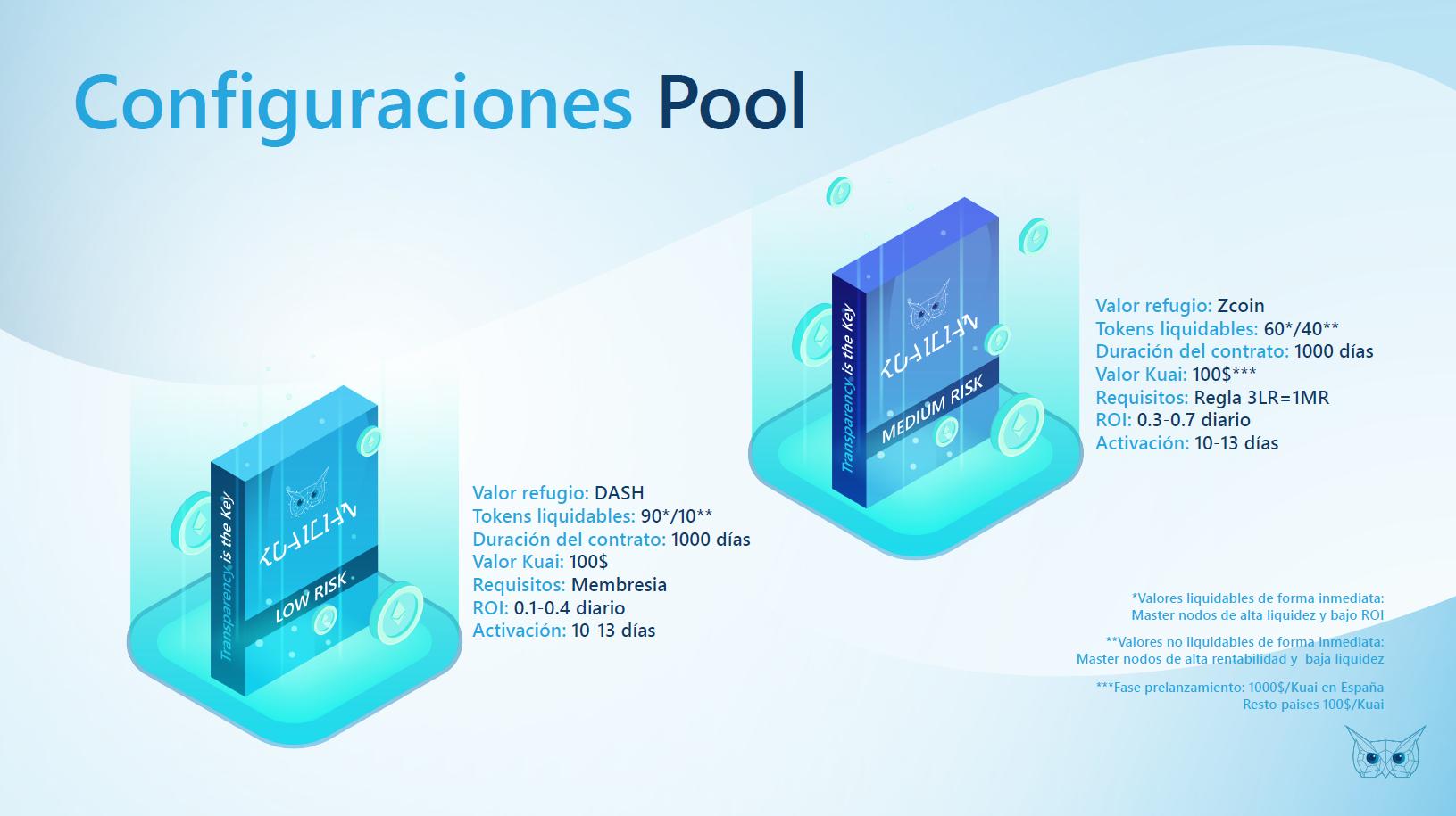 configuraciones pool.PNG